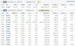 中国株コバンザメ投資ウォッチ銘柄watch20130611