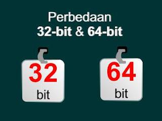 Cara mengetahui perbedaan 32 Bit dan 64 Bit pada Komputer dan Windows
