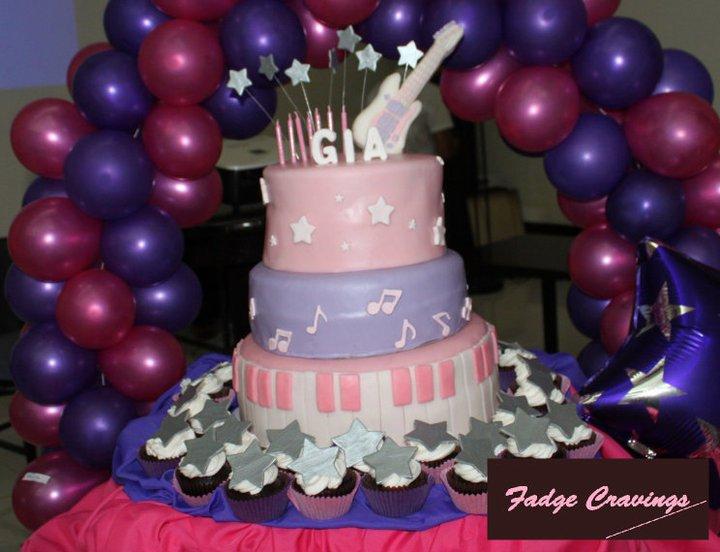 the best fondant cakes