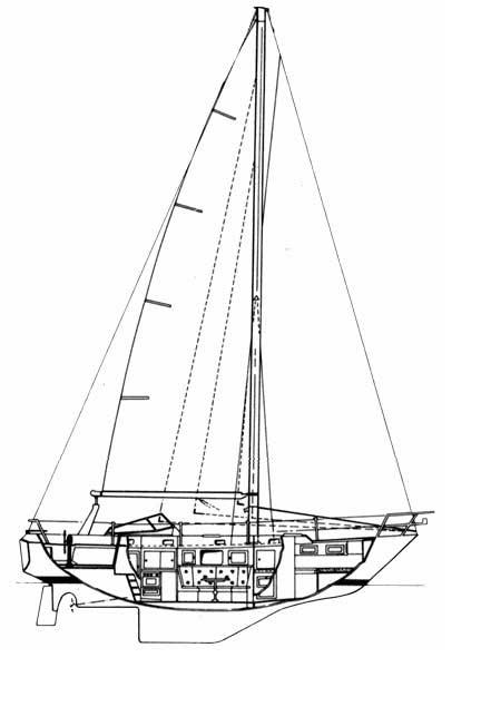 Duen II