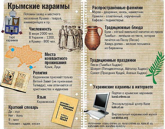 http://4.bp.blogspot.com/-VejP1FC6EQA/TkZnADx39RI/AAAAAAAAFm0/gctsG0xE2MY/s1600/krymskie-karaimy.jpg