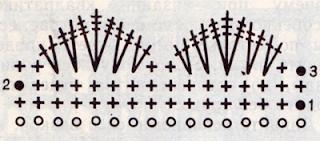 """Отделка края """"веерочками"""" крючком. Схема отделки края """"веерочками""""."""
