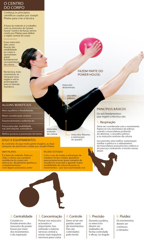 Well-known Studio Estação Pilates. Pilates e Fitness.: O que é e como ativar  PB32