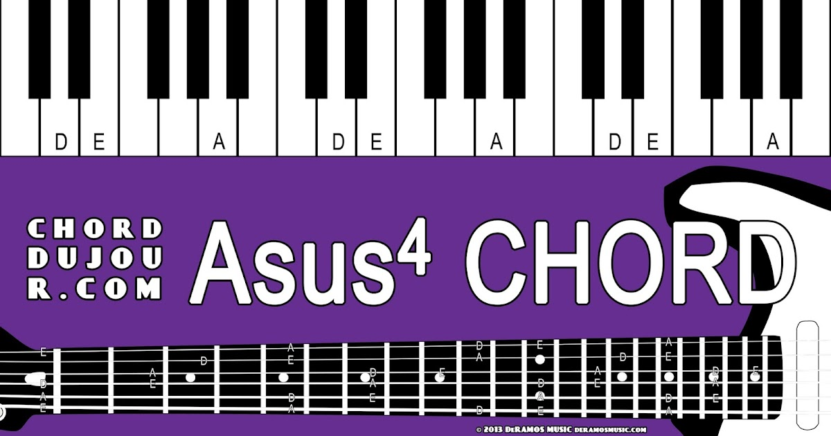 Chord Du Jour Dictionary Asus4 Chord
