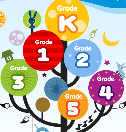 On line εκπαιδευτικά παιχνίδια εκμάθησης αγγλικών
