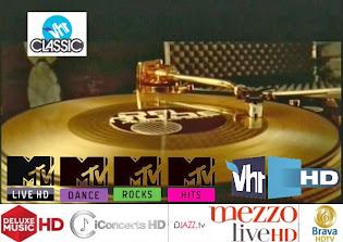 Μουσικά κανάλια στις Βαλκανικές συνδρομητικές πλατφόρμες μέσω δορυφόρου…