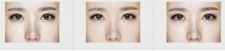 Rasio mata ideal ala artis Korea dari Klinik Operasi Plastik Wonjin