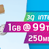 Grameenphone 1GB 3G Internet at BDT 99 and 250 MB 3G Internet at BDT 49.