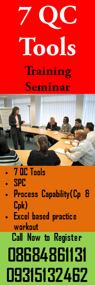 7 QC Tools and SPC Training Dec.2015