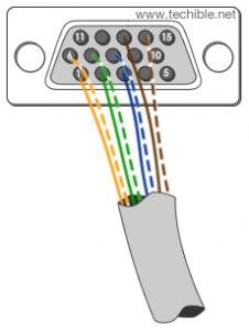 membuat kabel vga dari kabel utp maestro