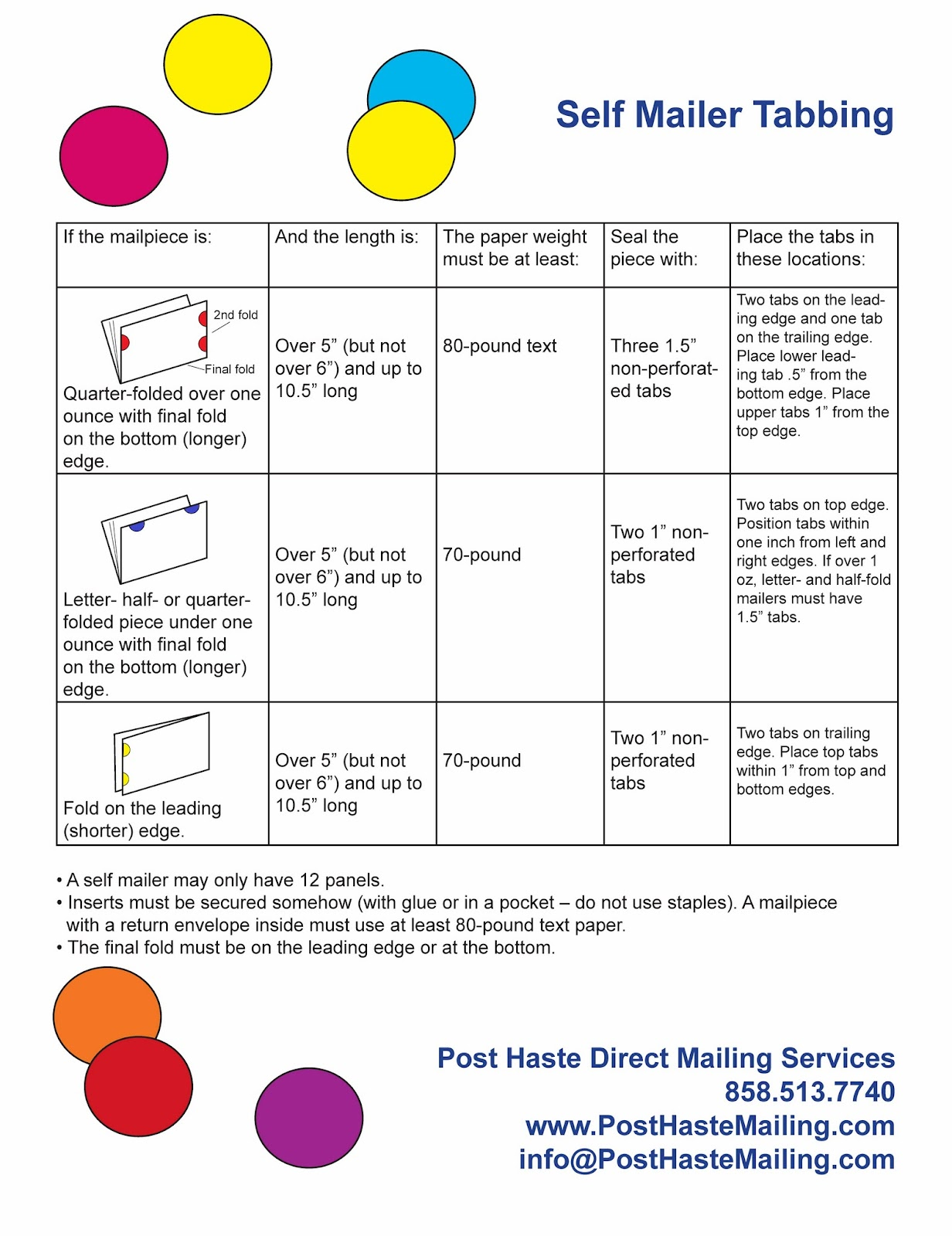 how to get mailing addresses for direct mail