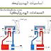 كتاب الصمامات الهيدروليكية Book of Hydraulic valves