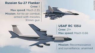 Pencegatan Pesawat RC-135 Oleh Su-27