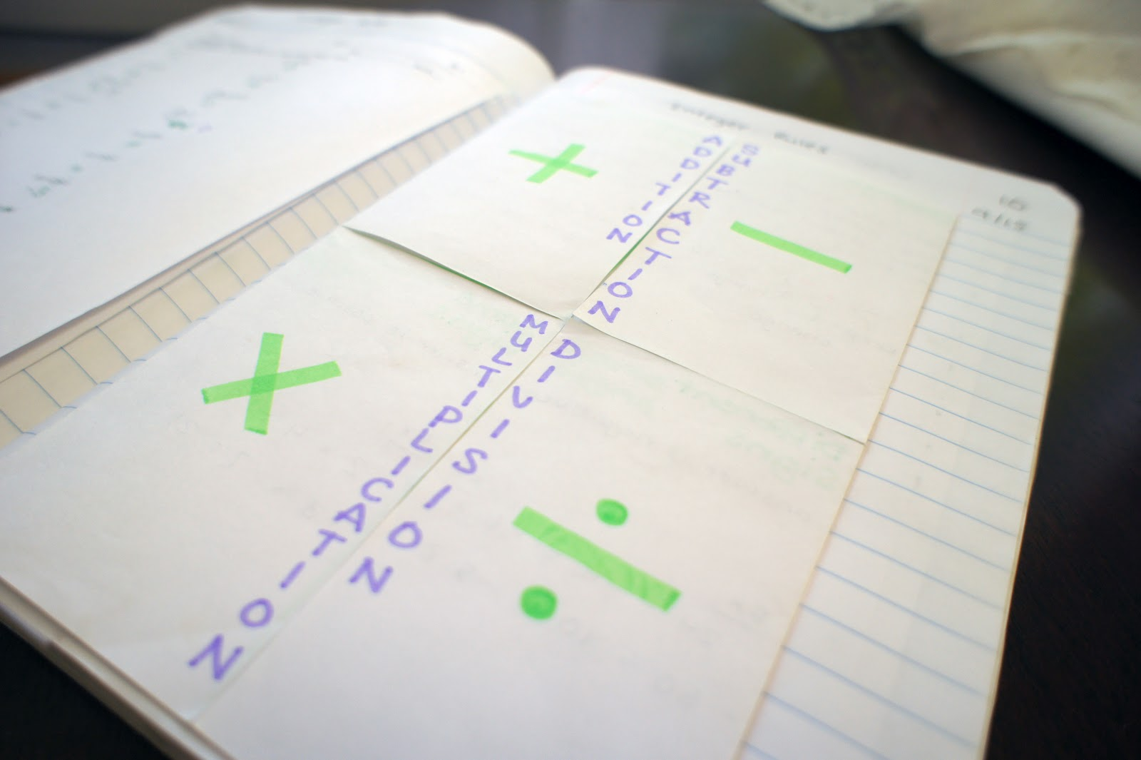 Everybody is a Genius Integer Foldable – Subtracting Integers Worksheet Pdf