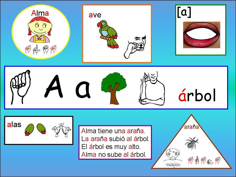 Mucho De Mi y Un Poco De Otros: Material Educativo Para ...