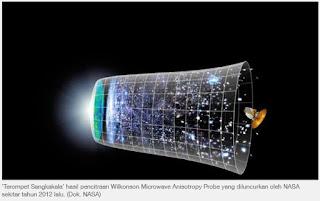 Penjelasan NASA Terkait Terompet Sangkakala