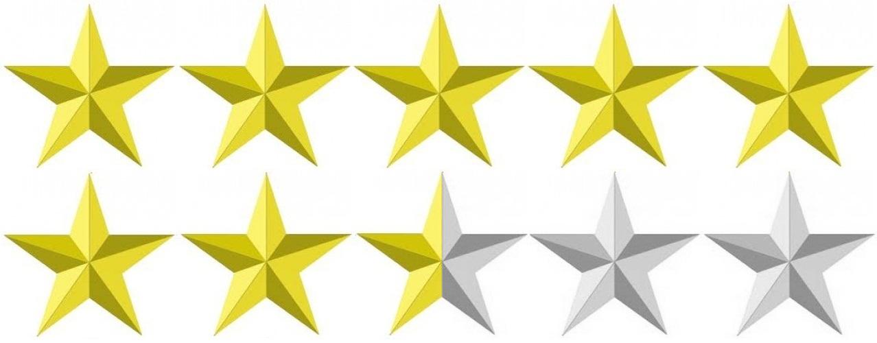 Image result for 7.5/10 stars