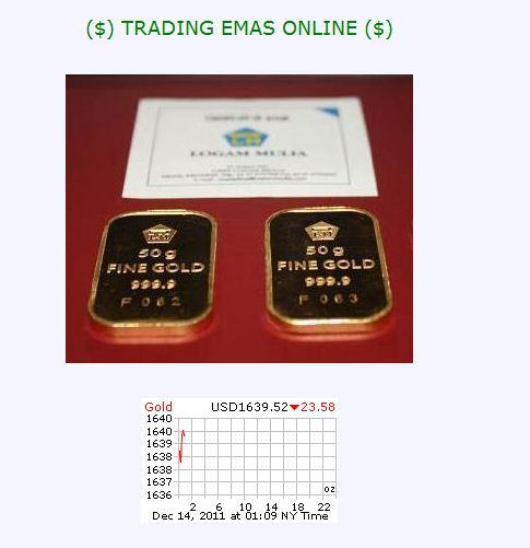 Perdagangan emas forex mudah