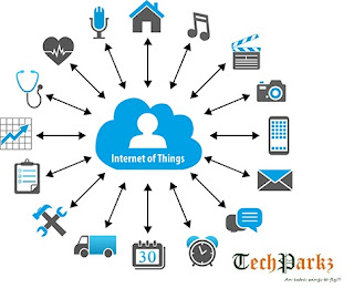 Internet based technology, Internet Of Things, internet things, IOT, web based things, Web of things, WOT,