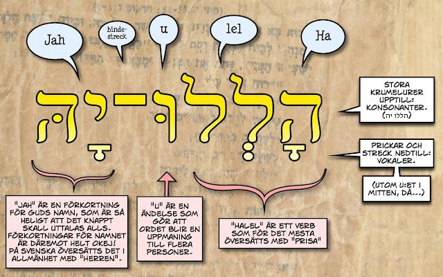 Vad betyder halleluja?