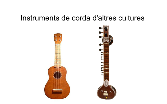 http://www.educreations.com/lesson/view/instruments-de-corda-sitar-i-ukelele/19371827/?s=h63DIf&ref=appemail