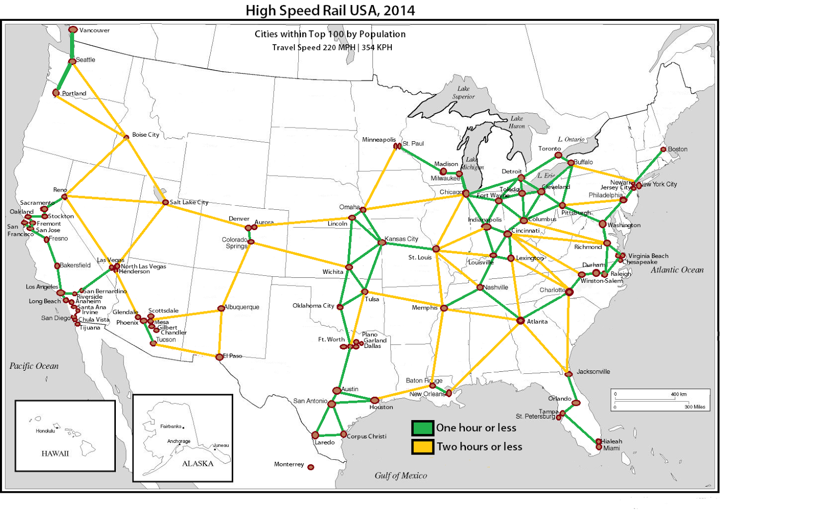 as can be seen some cities in the usa are much closer together and thus lend themselves to being connected it s unlikely that hsr could work for cities