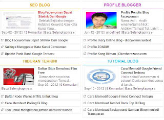 Cara Membuat Label Thumbnail Di Blogspot