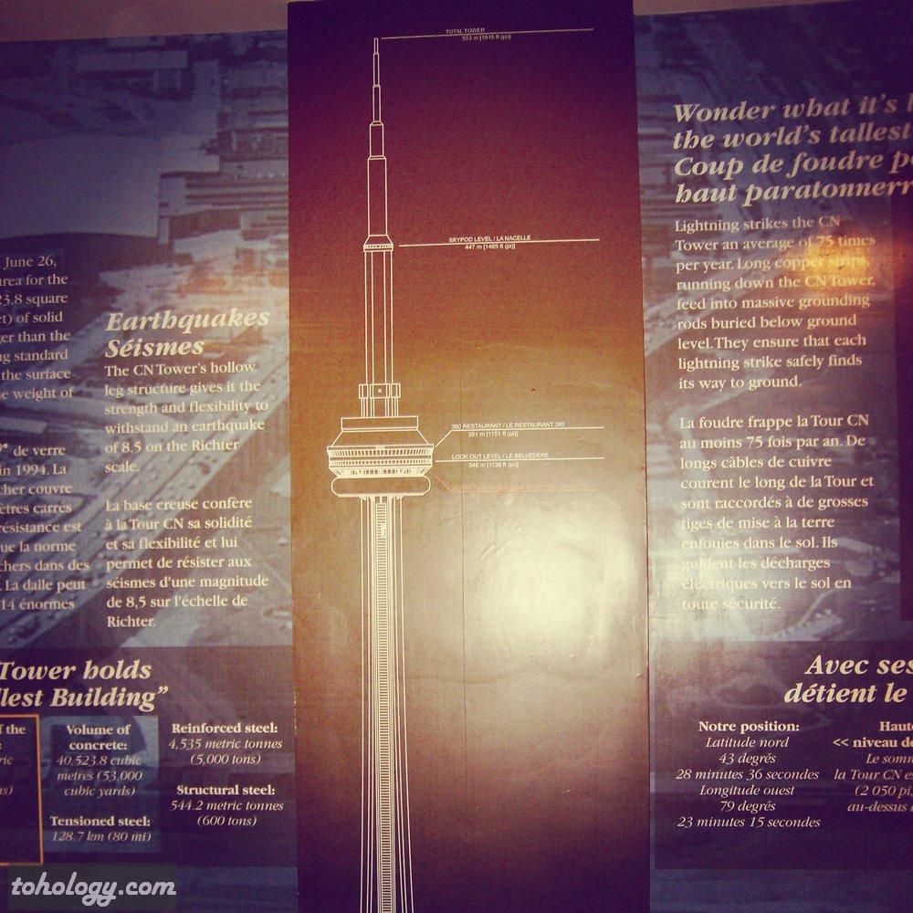 CN Tower (La Tour CN) Scheme of the tower