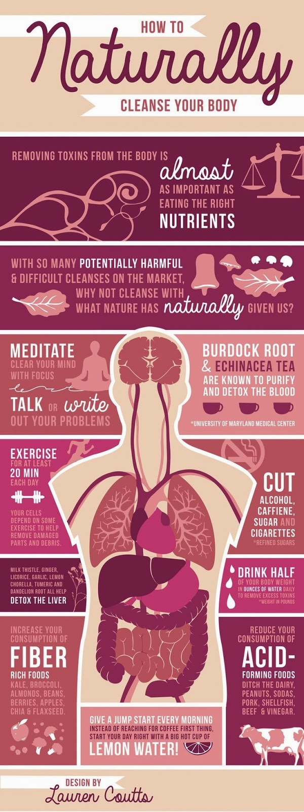 Does garcinia cambogia interact with warfarin picture 3