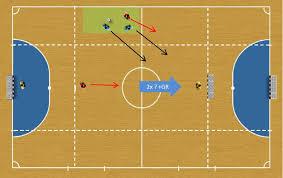 10 jogos condicionados para ataque no Futsal