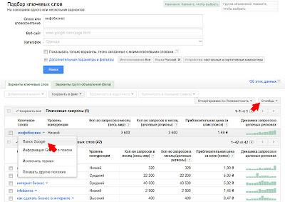 анализ спроса на инфопродукт в инструменте подсказки ключевых слова AdWords
