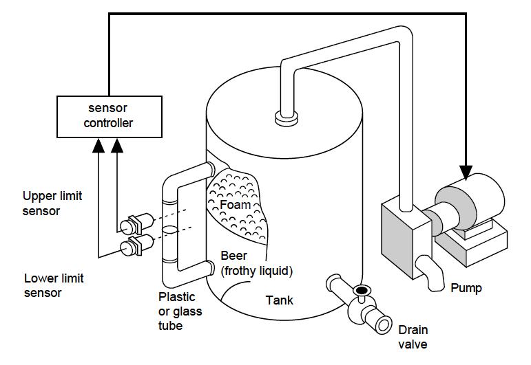 wiring diagram otomatis mesin gulung image diagram free printable wiring diagrams
