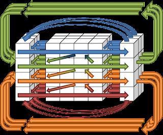 drEAmtime - Frameworks