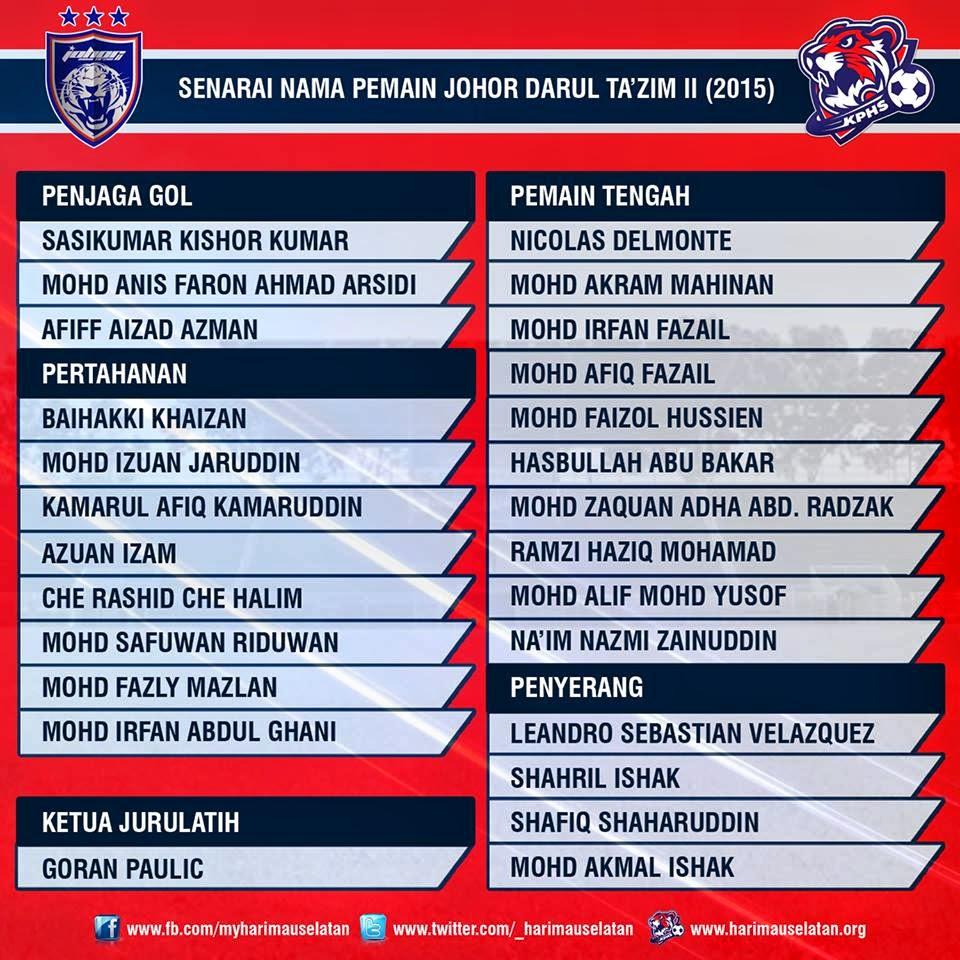 Senarai Pemain JDT II 2015
