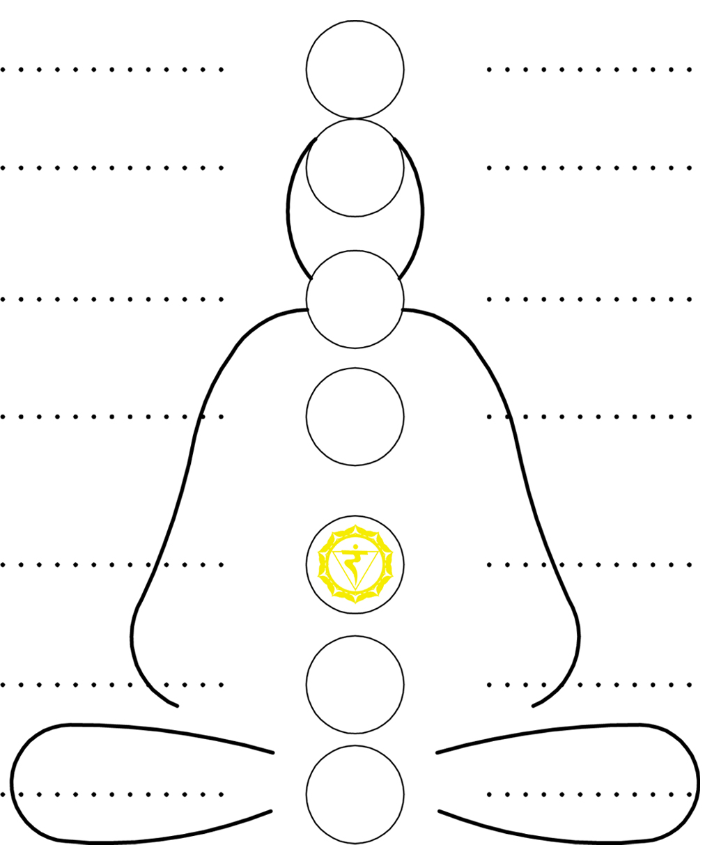 chakra bliss by ananda bijoux  manipura