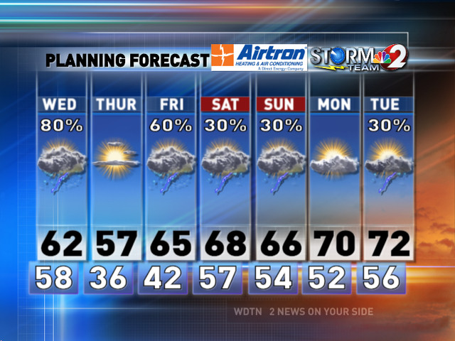 Here Is Your 7 Day Forecast From Wdtn Com