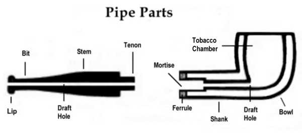 how to deep clean a pipe