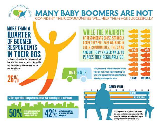 baby boomers account for silver tsunami