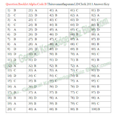 Answers to Kerala PSC Trivandrum LD Clerk 2011 Exam. Question Booklet