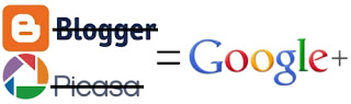 Blogger to Google+ title=