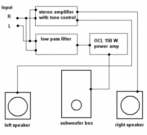 Rangkaian Sound System