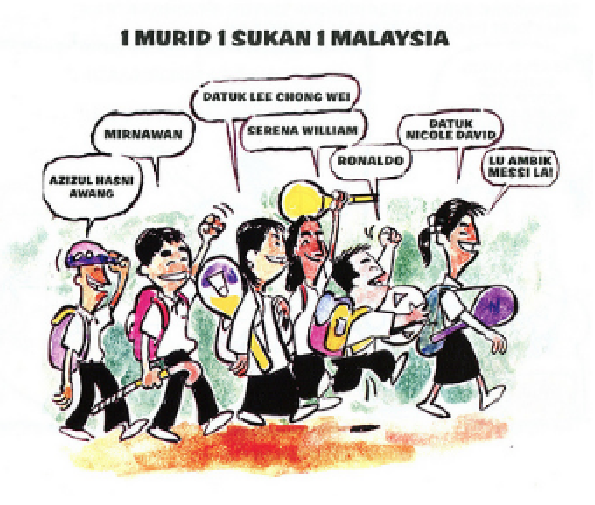1 Murid 1 Sukan 1 Malaysia Waktu Solat Dot Net
