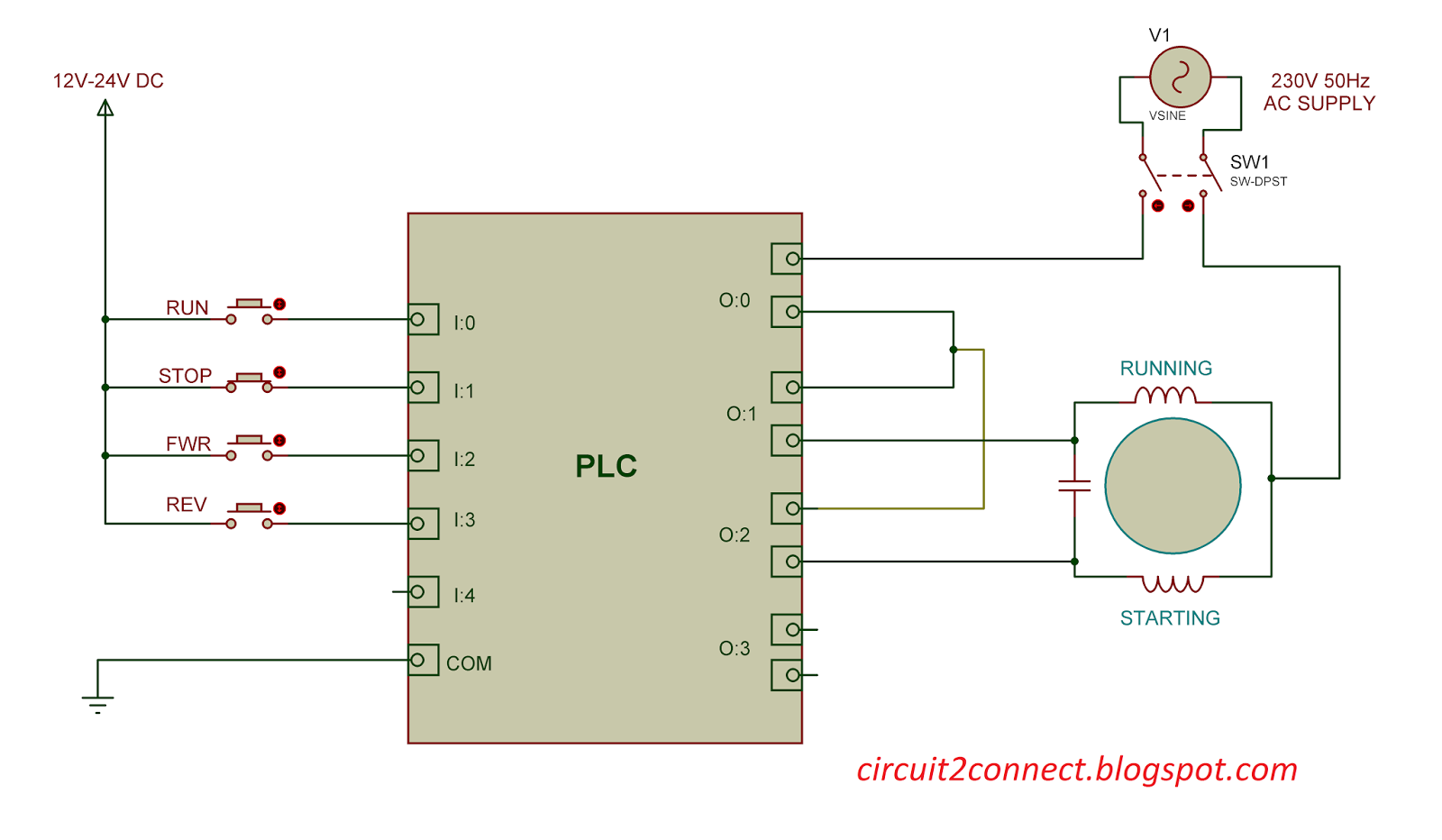Single Phase Induction Motor Direction Control Using PLC