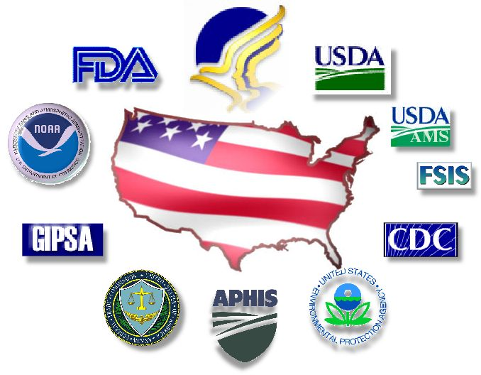 food regulations The us food and drug administration (fda) is among the primary federal  agencies responsible for developing public health regulations one of the  agency's.