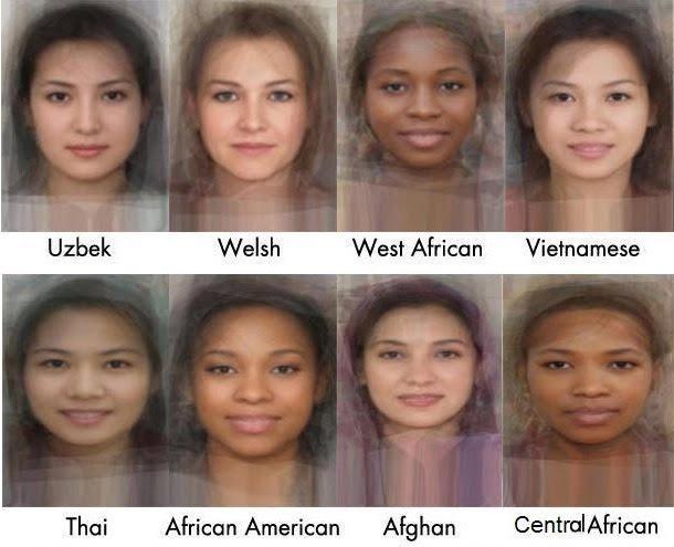 bentuk wajah wanita dan sifatnya