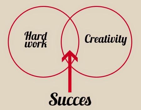Pentingnya Motivasi dan Inspirasi Bagi Karier