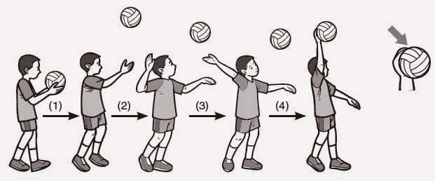 Teknik melakukan servis atas permainan bola voli