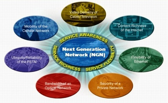 BSNL to launch Next Generation (NGN) Services Soon, Opens new short codes for service activation-2