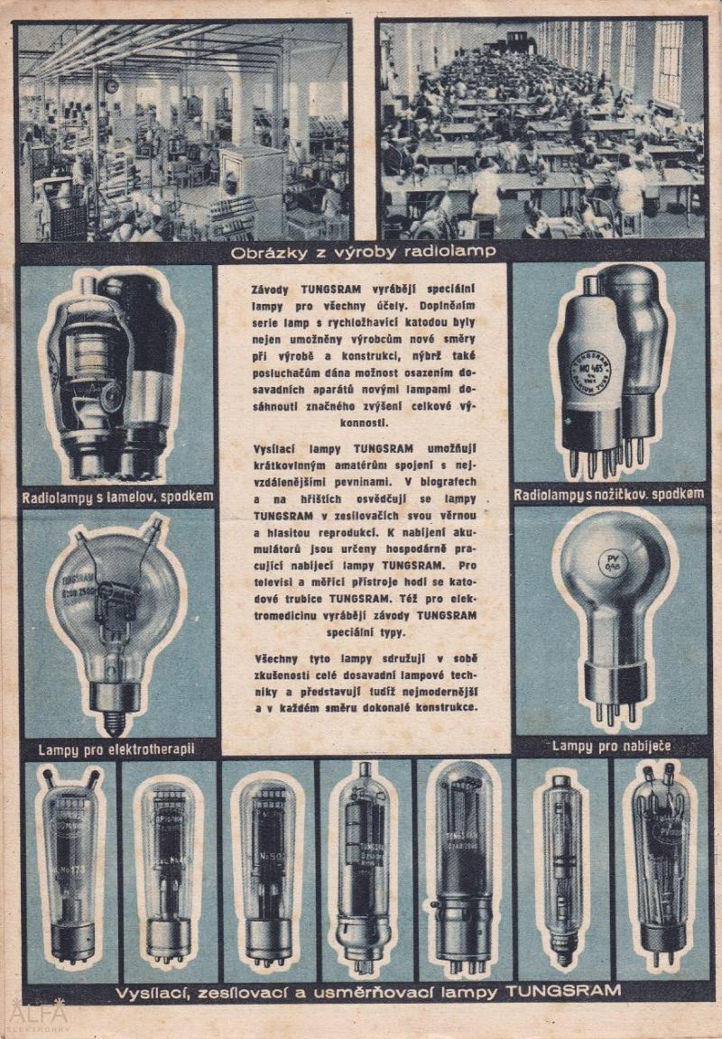 Doctor Ojiplático. Aparatos de Radio. 42 ejemplos de publicidad vintage. Tungsram