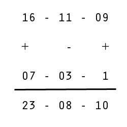 Cara menghitung Hari perkiraan lahir (HPL)